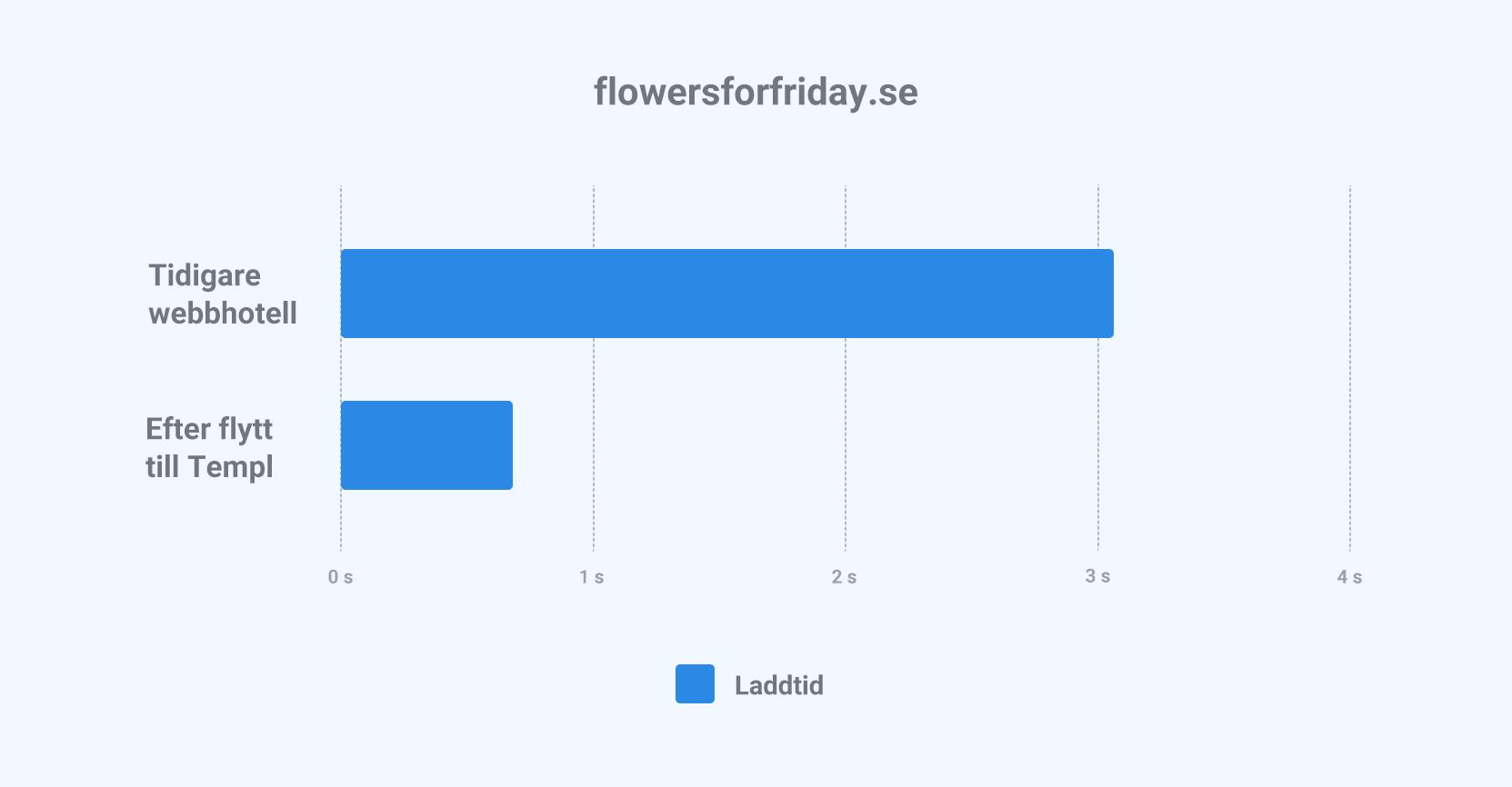 flowers-for-friday-hemsida