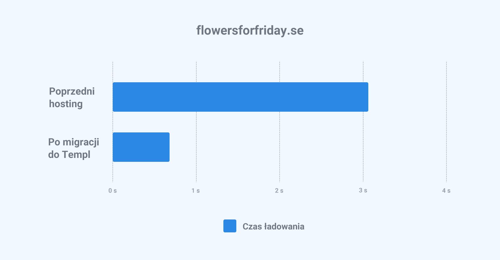 flowers-for-friday-website