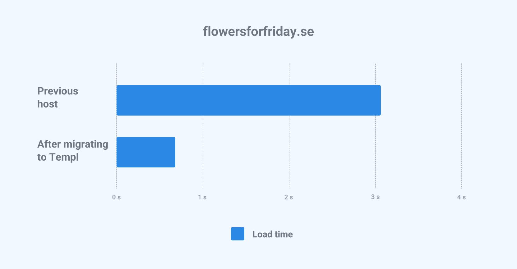 flowersforfriday-en