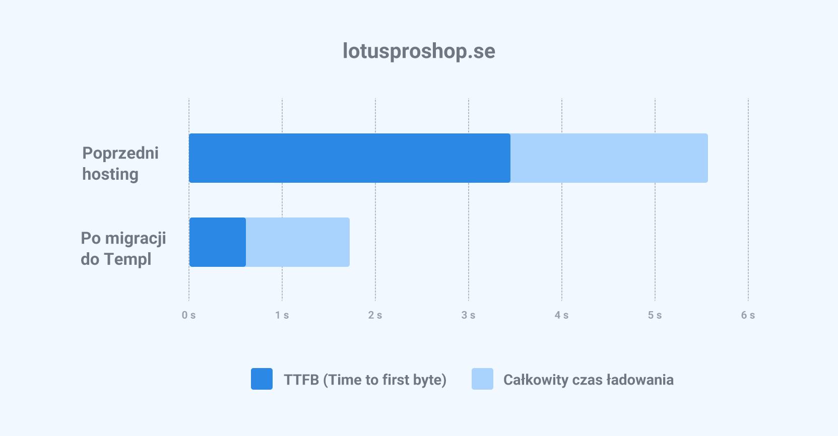 lotusproshop-website